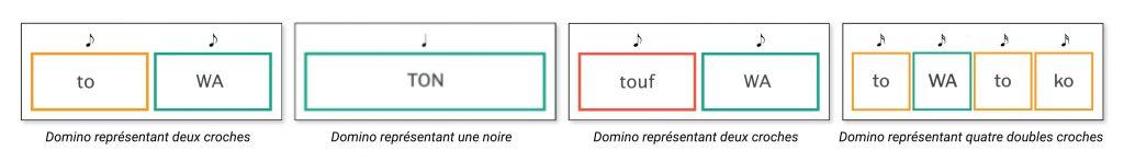 4 dominos pour faire des rythmes